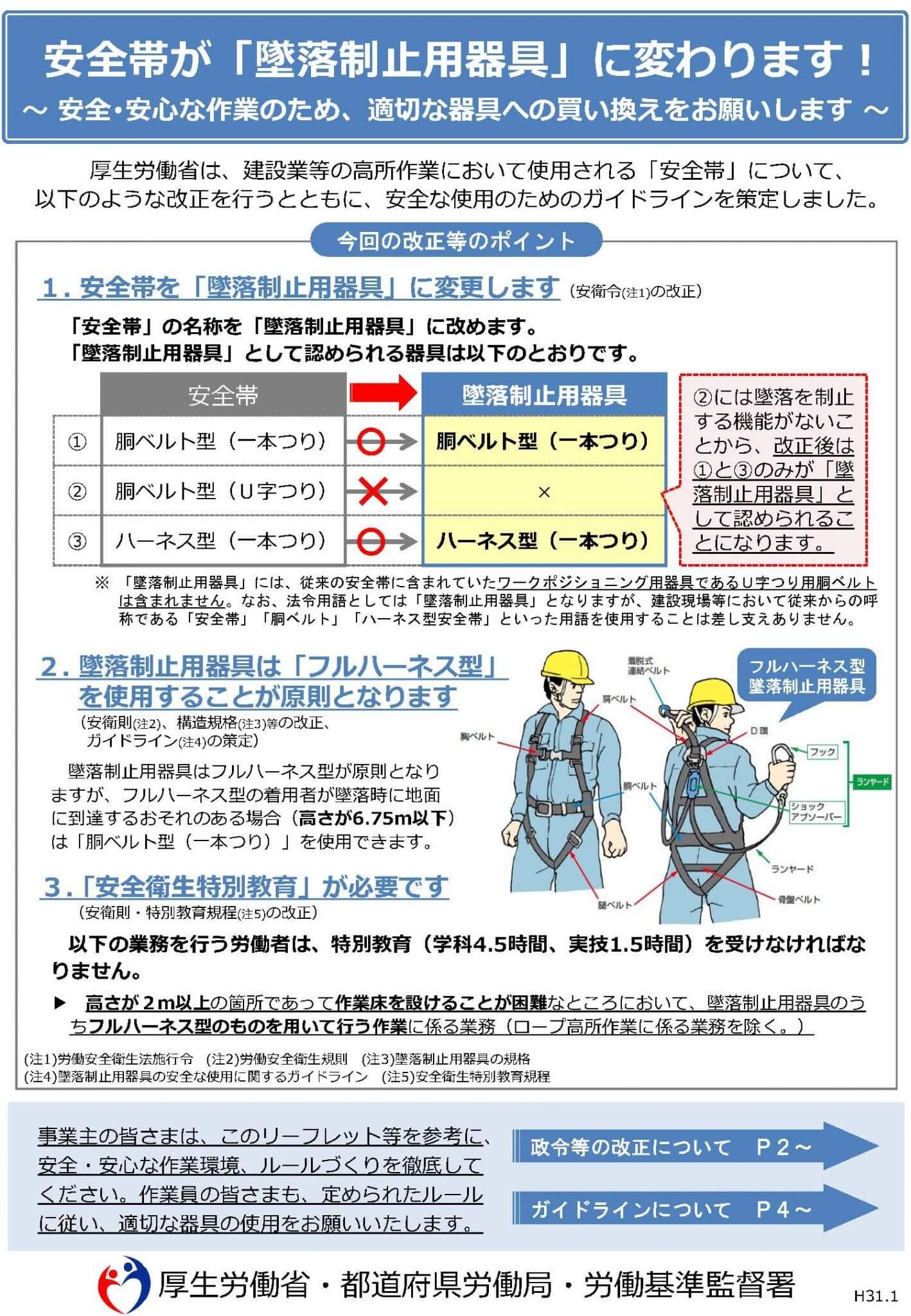 フルハーネス型墜落制止用器具の着用義務化