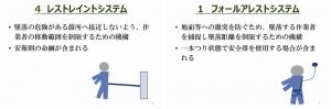レストレイントシステムとフォールアレストシステム
