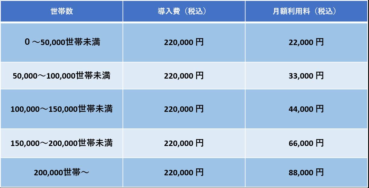 タベスケ 価格表
